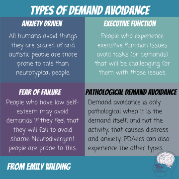 types-of-avoidance_orig